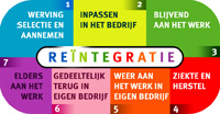 reintegratiecirkel_.vol