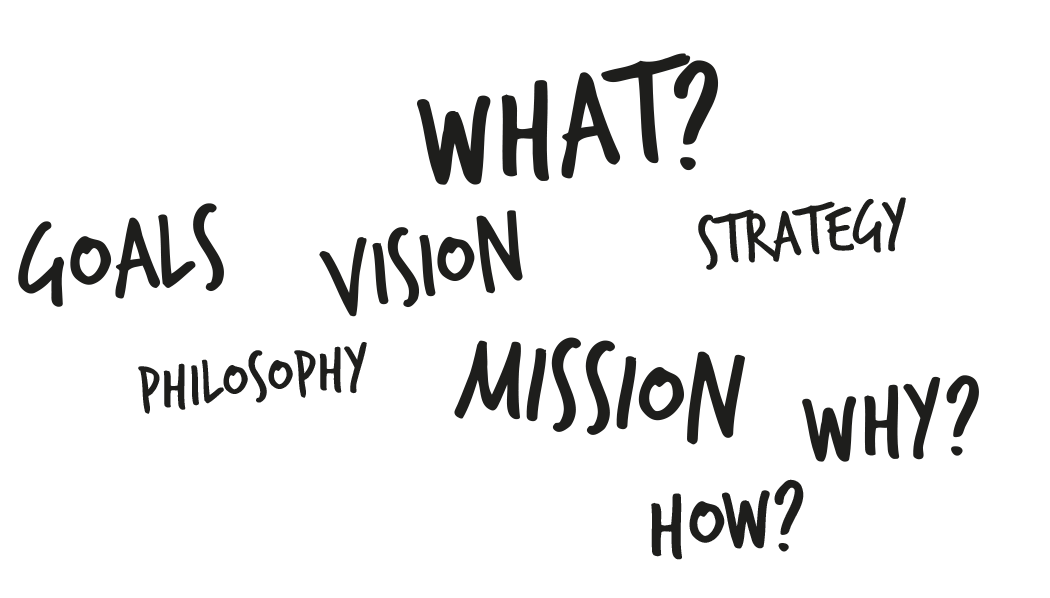 Logo ontwerp door Dickhoff Design begint met de vragen wat waarom hoe