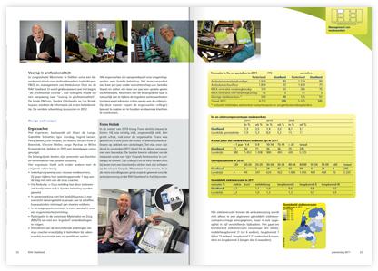 Jaarverslag ontwerp door Dickhoff Design