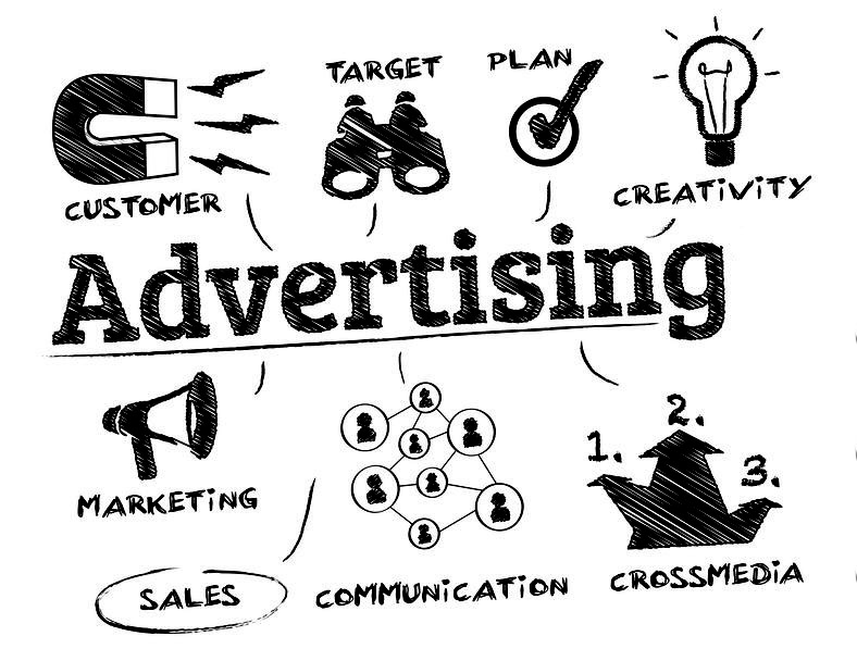 Crossmedia marketing campagne